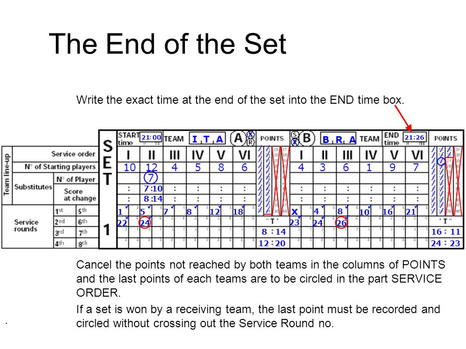 The End of the Set Write the exact time at the end of the set into the END time box. B R A. I T A.