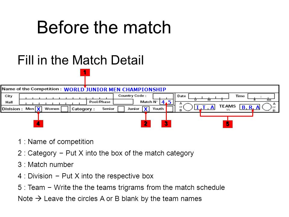 Before the match Fill in the Match Detail 1 : Name of competition