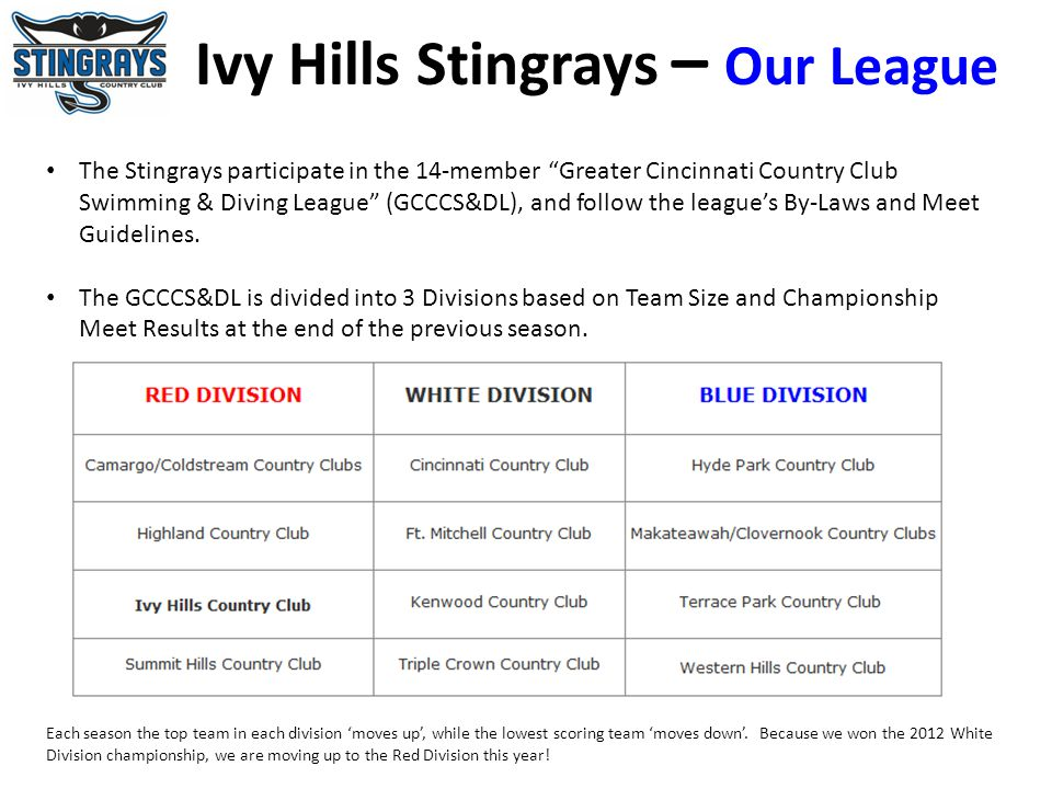 Ivy Hills Stingrays – Our League
