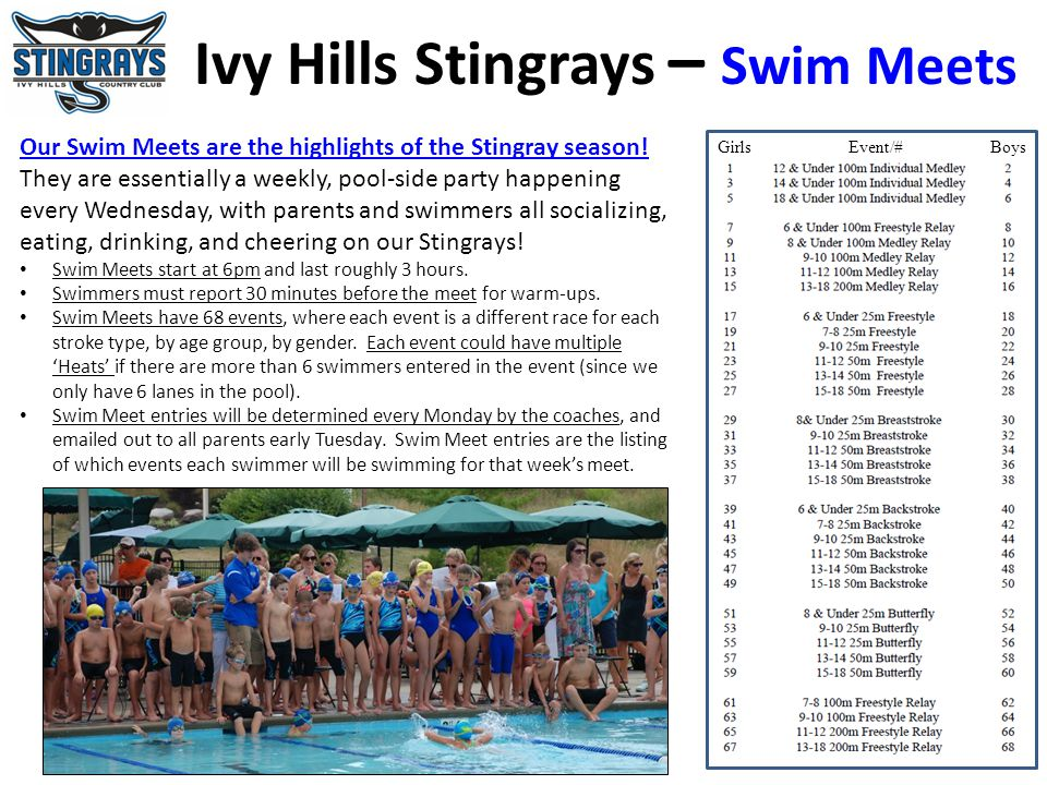 Ivy Hills Stingrays – Swim Meets