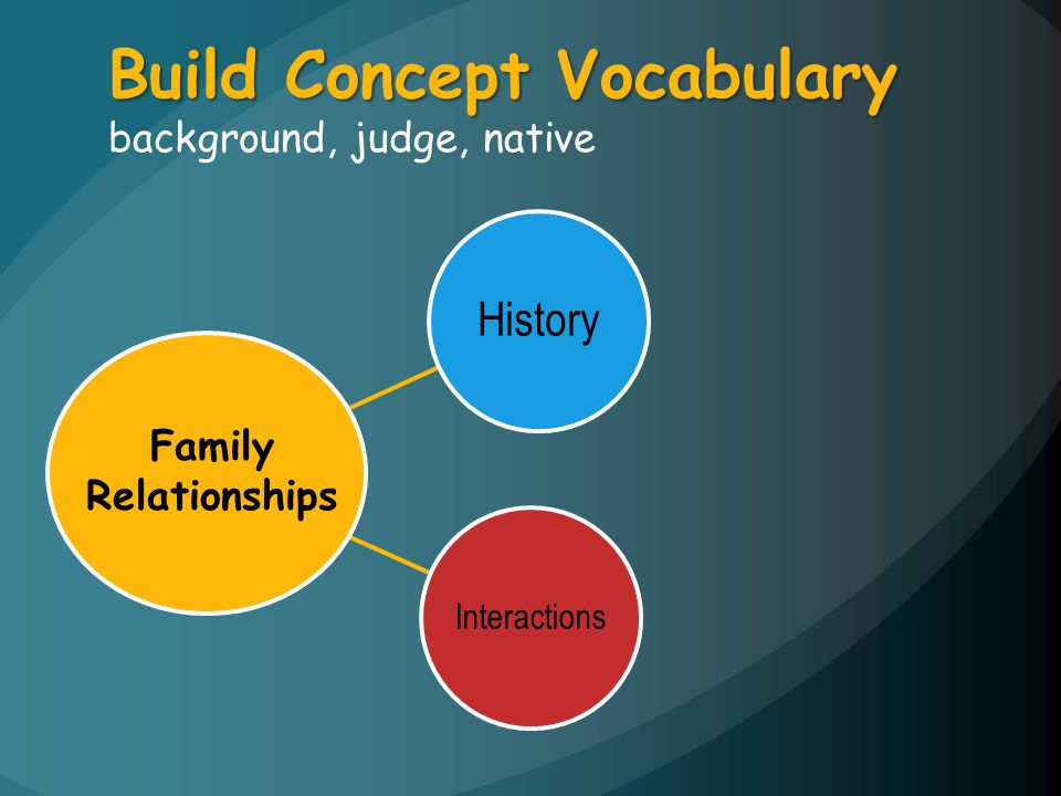 Build Concept Vocabulary background, judge, native