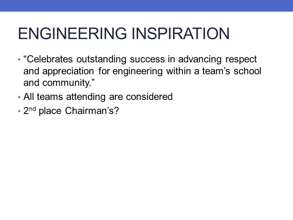 ENGINEERING INSPIRATION