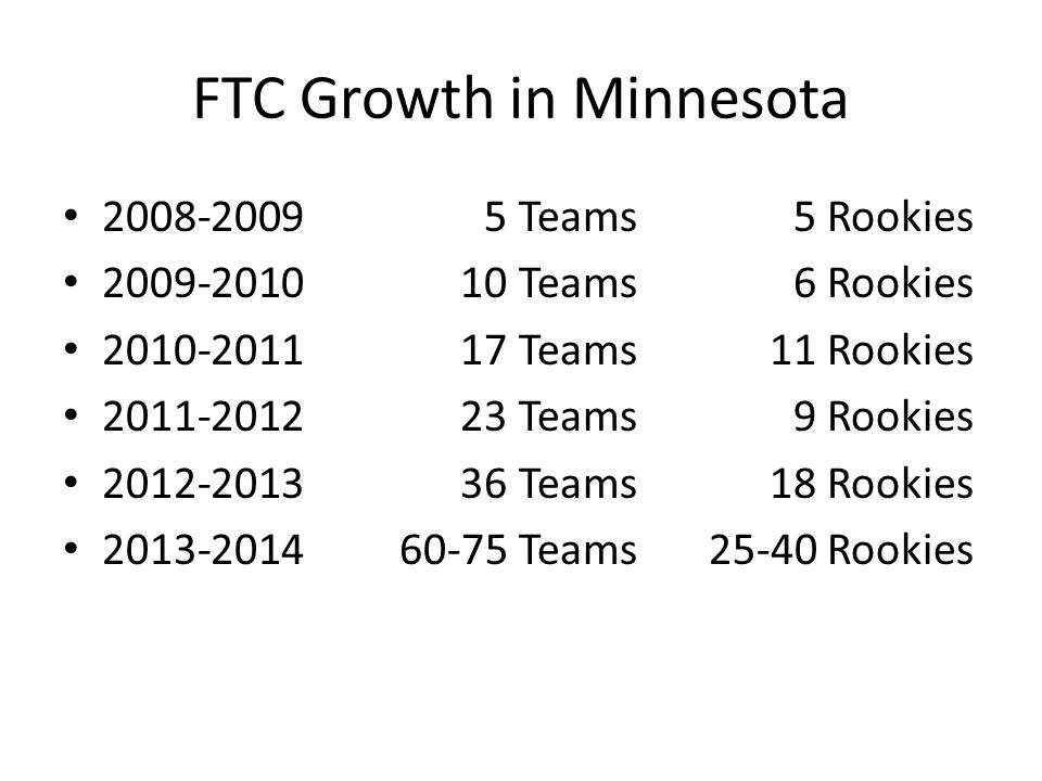 FTC Growth in Minnesota