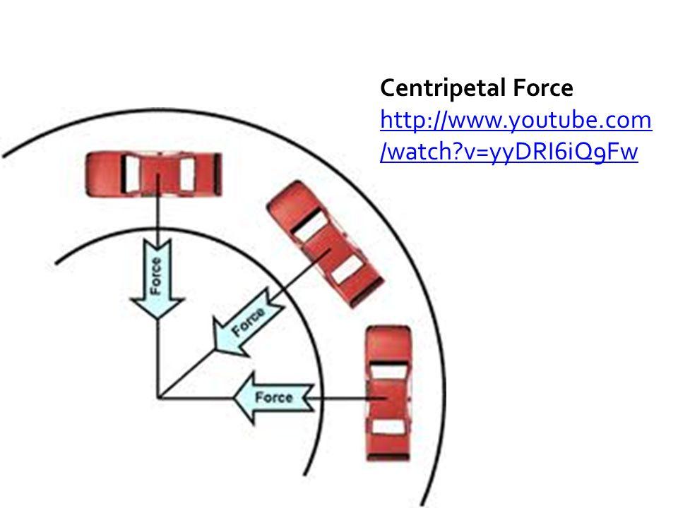Centripetal Force http://www.youtube.com/watch v=yyDRI6iQ9Fw