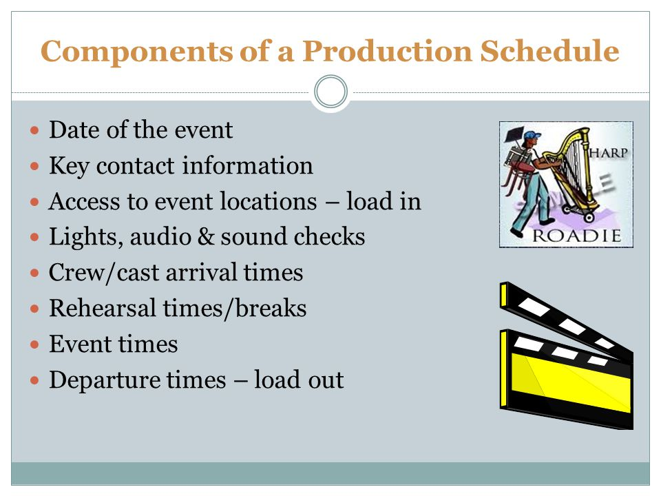 Components of a Production Schedule