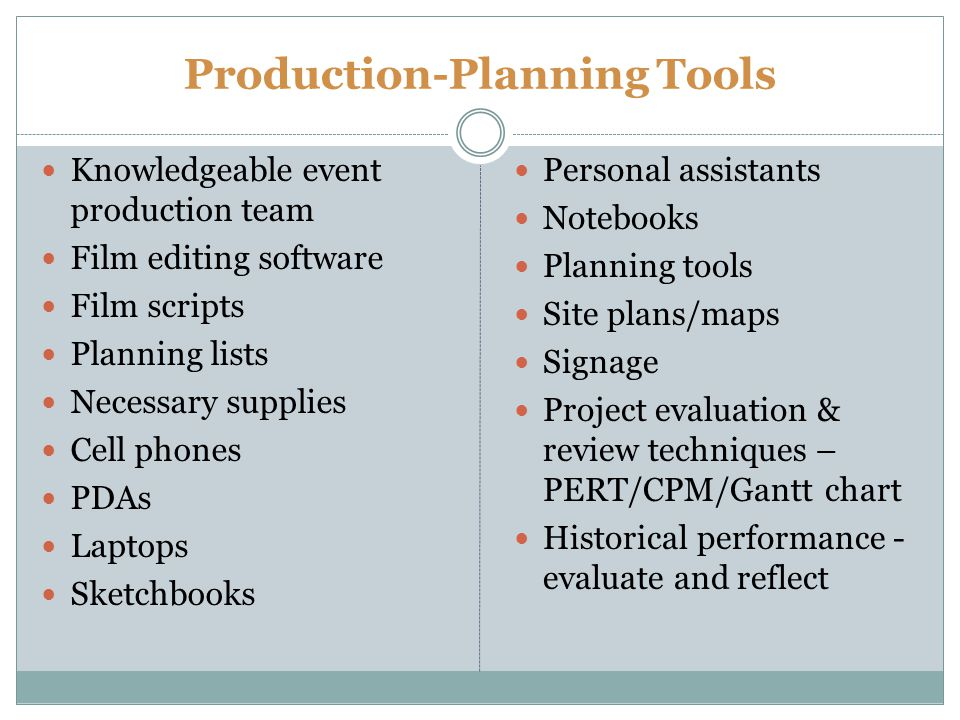Production-Planning Tools