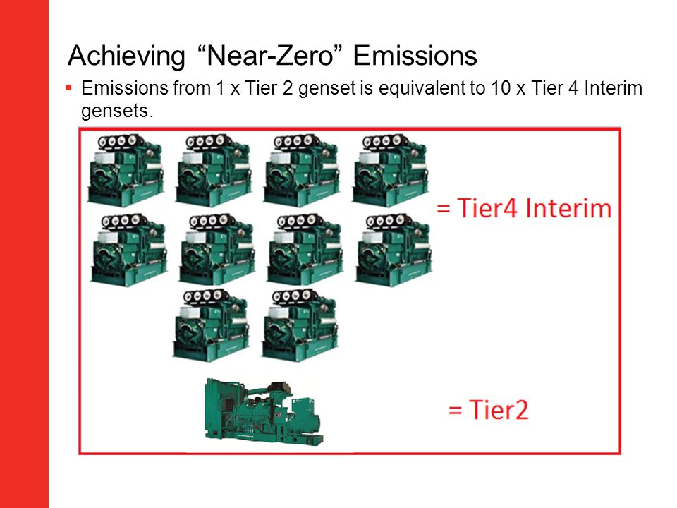 Achieving Near-Zero Emissions