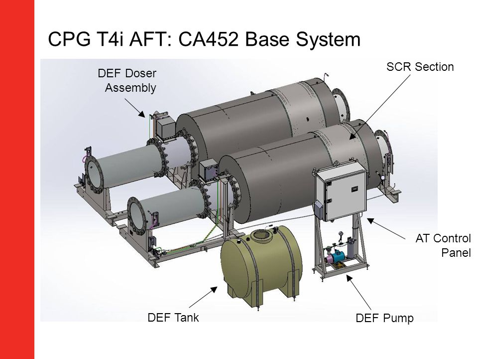 CPG T4i AFT: CA452 Base System