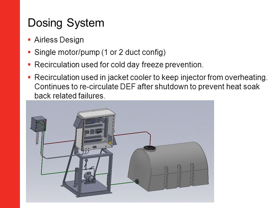 Dosing System Airless Design Single motor/pump (1 or 2 duct config)