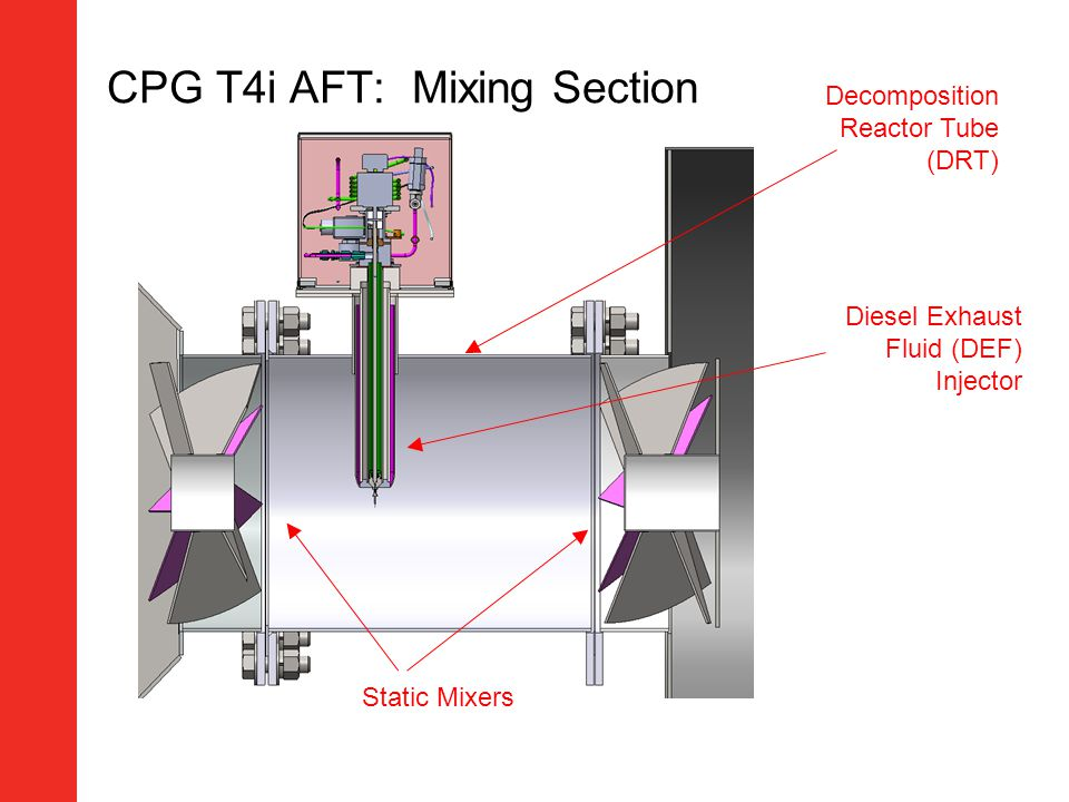 CPG T4i AFT: Mixing Section