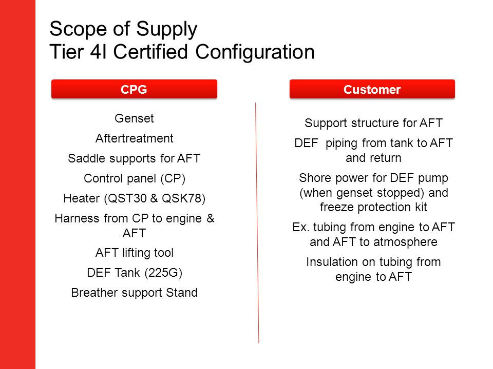 Scope of Supply Tier 4I Certified Configuration