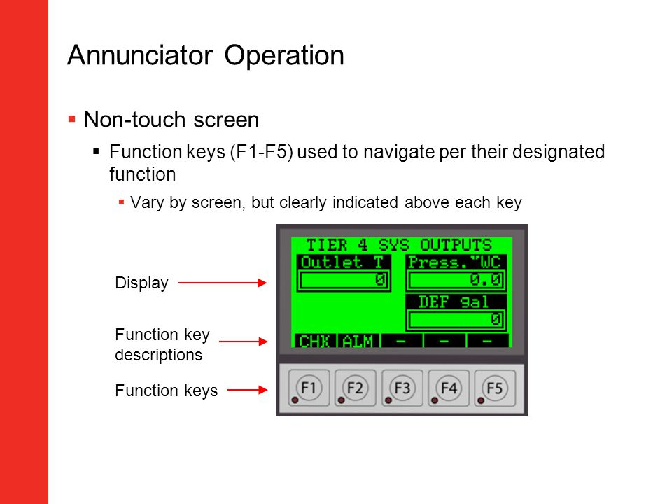 Annunciator Operation