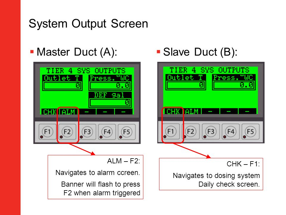 System Output Screen Master Duct (A): Slave Duct (B): ALM – F2: