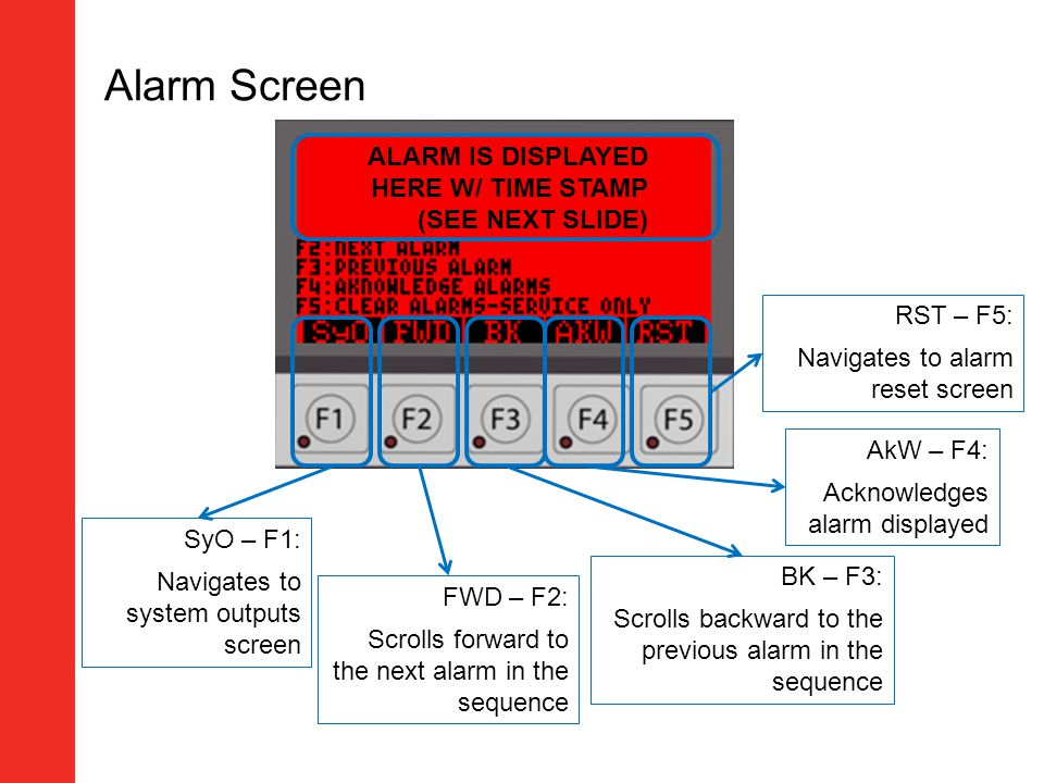 Alarm Screen ALARM IS DISPLAYED HERE W/ TIME STAMP (SEE NEXT SLIDE)