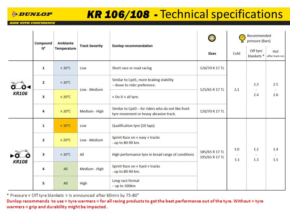 KR 106/108 - Technical specifications