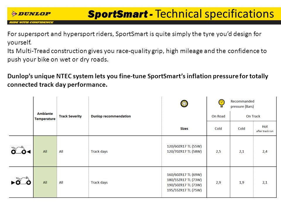 SportSmart - Technical specifications