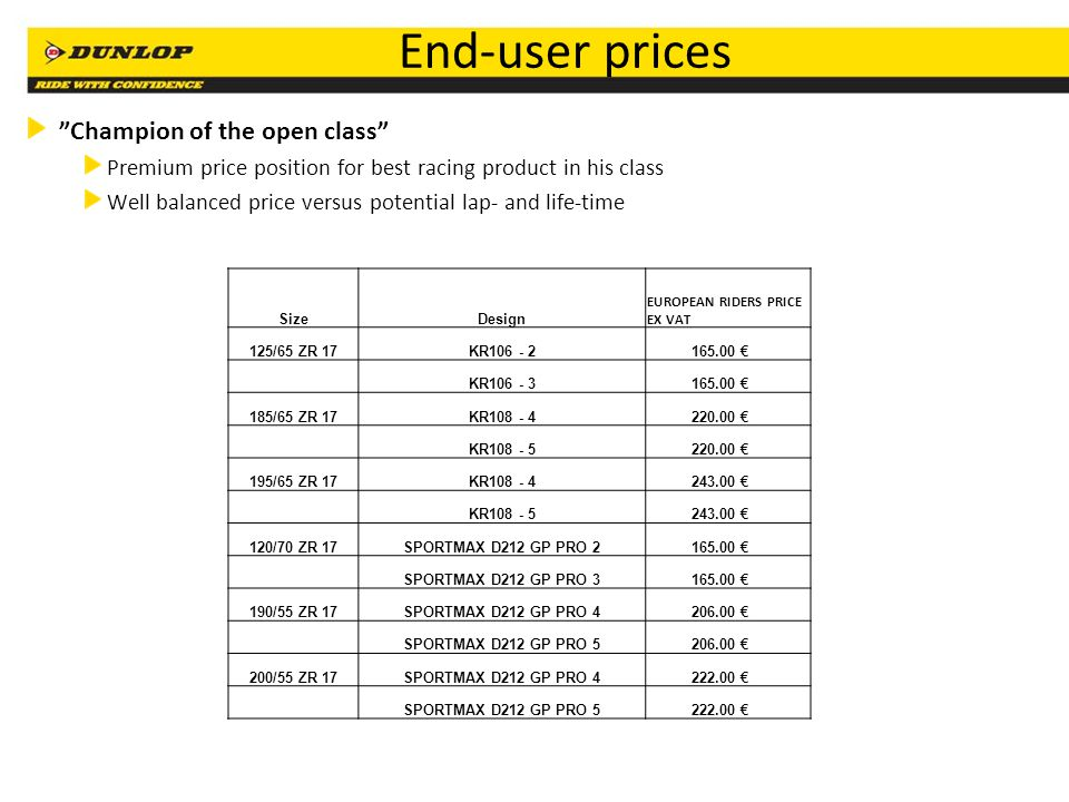 End-user prices Champion of the open class