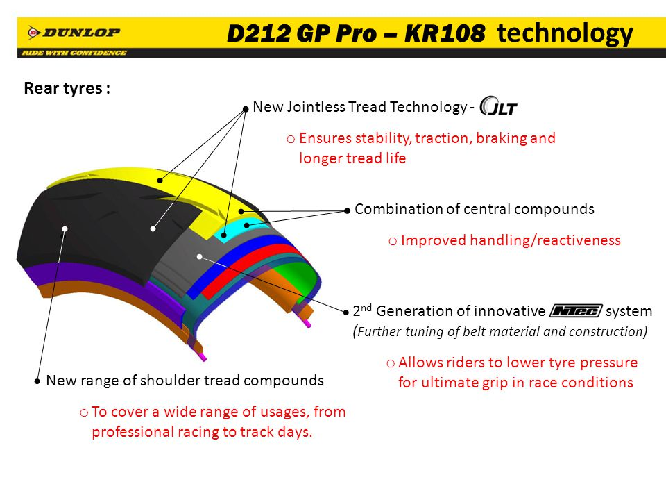 D212 GP Pro – KR108 technology Rear tyres :