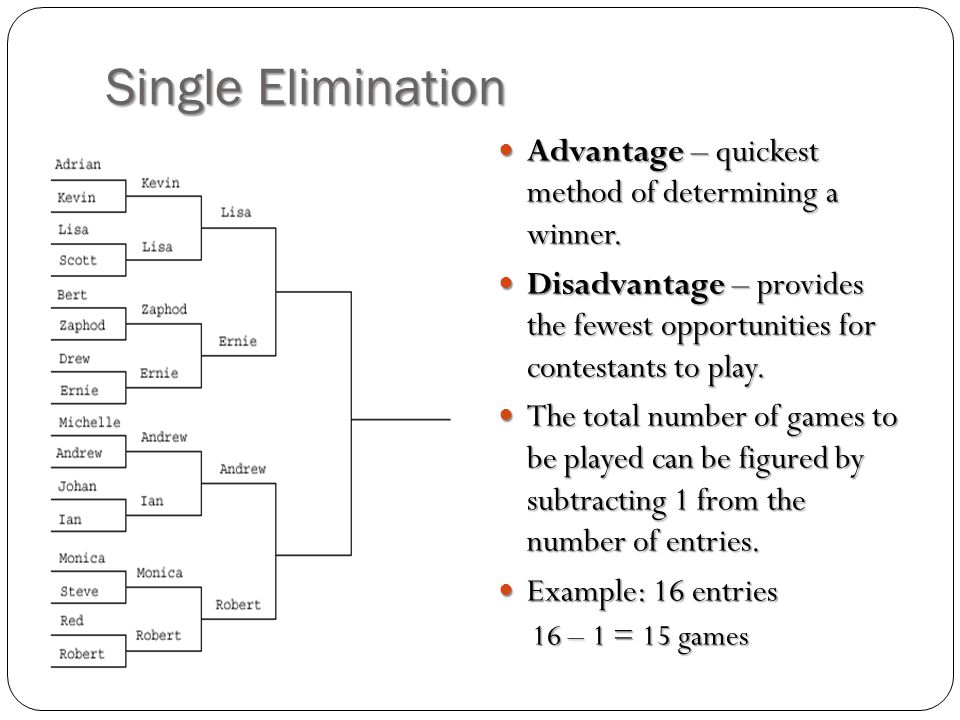 Single Elimination Advantage – quickest method of determining a winner.