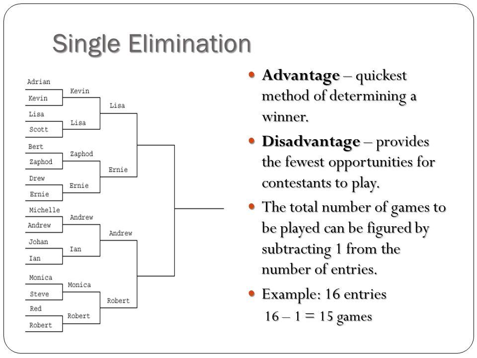 Single Elimination Advantage – quickest method of determining a winner.