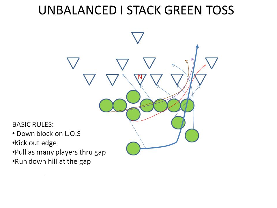 UNBALANCED I STACK GREEN TOSS