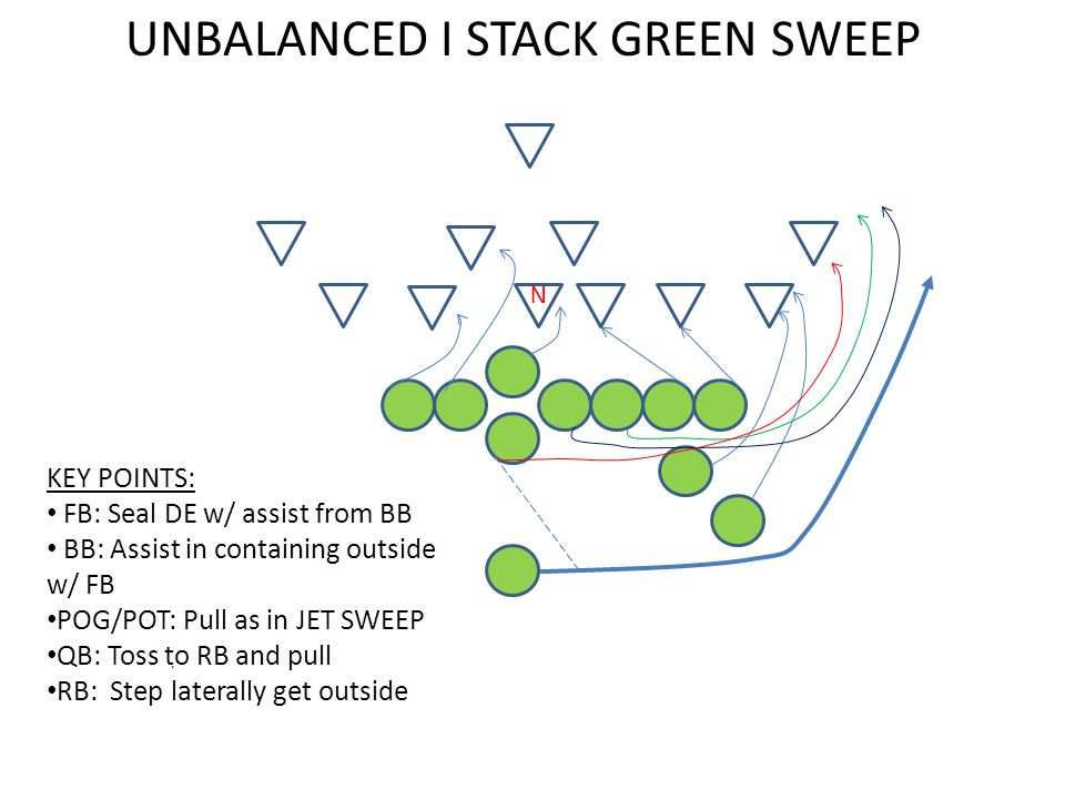 UNBALANCED I STACK GREEN SWEEP