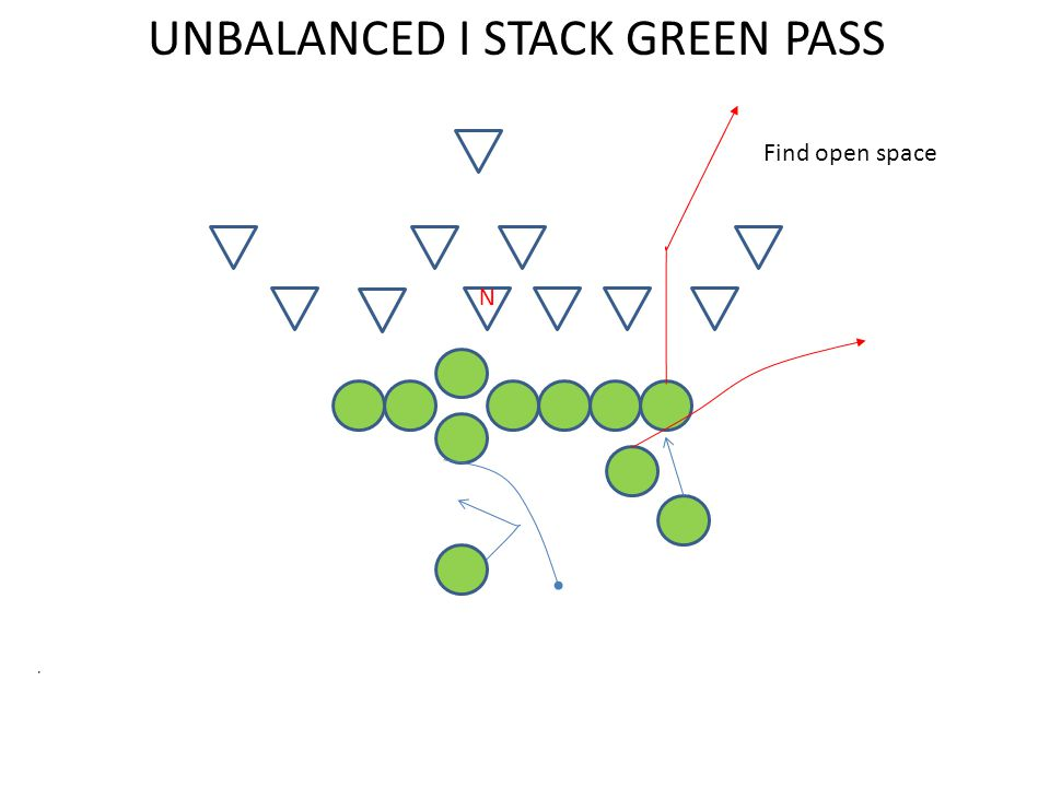 UNBALANCED I STACK GREEN PASS