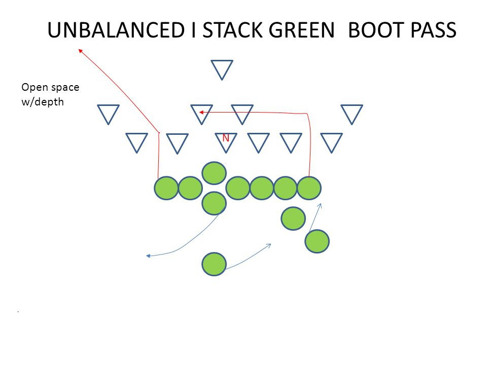 UNBALANCED I STACK GREEN BOOT PASS