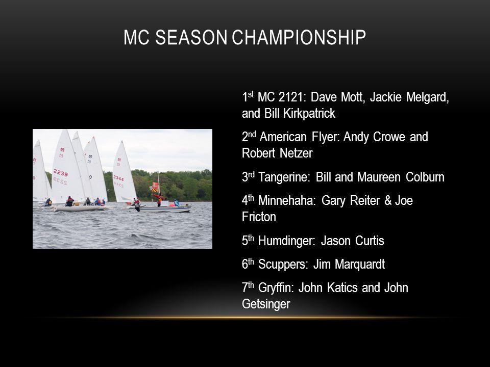 MC Season Championship
