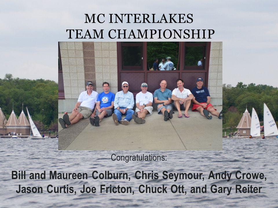 MC Interlakes Team Championship