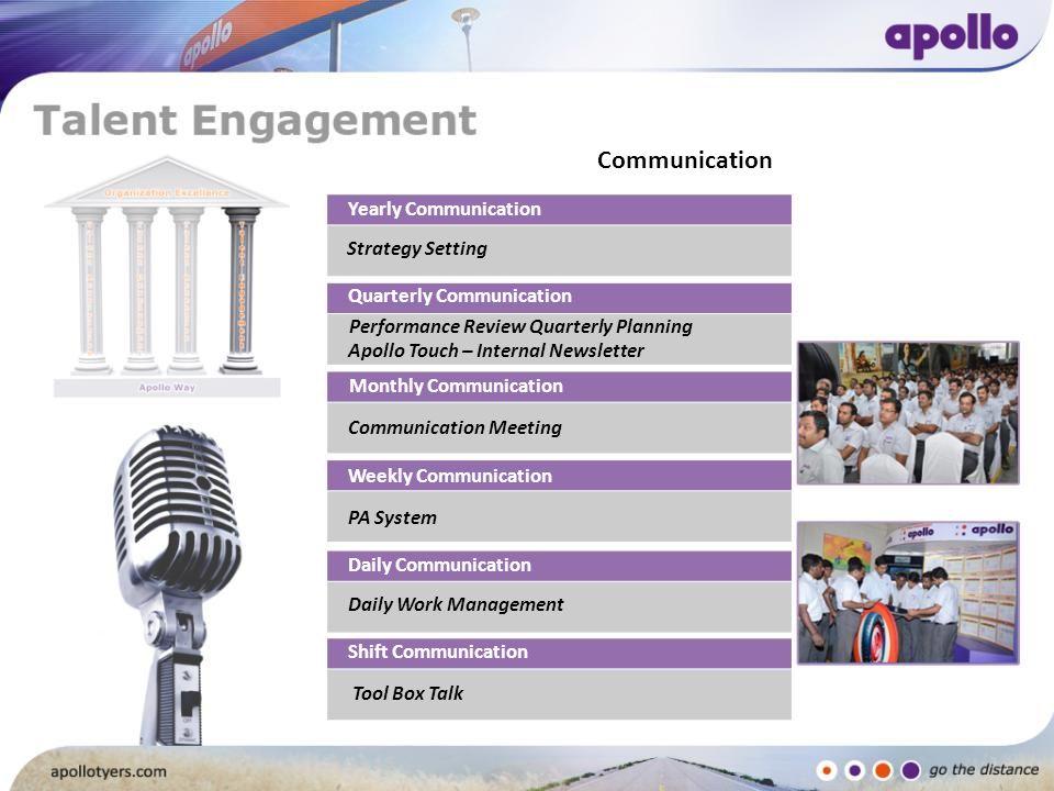 Communication Yearly Communication Strategy Setting