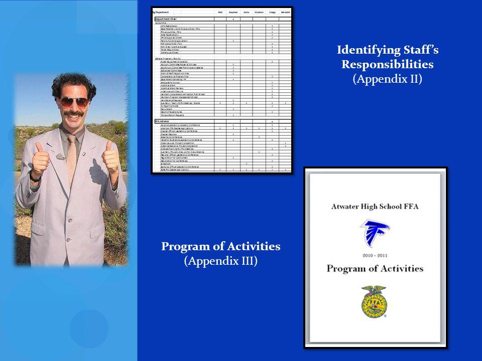 Identifying Staff's Responsibilities