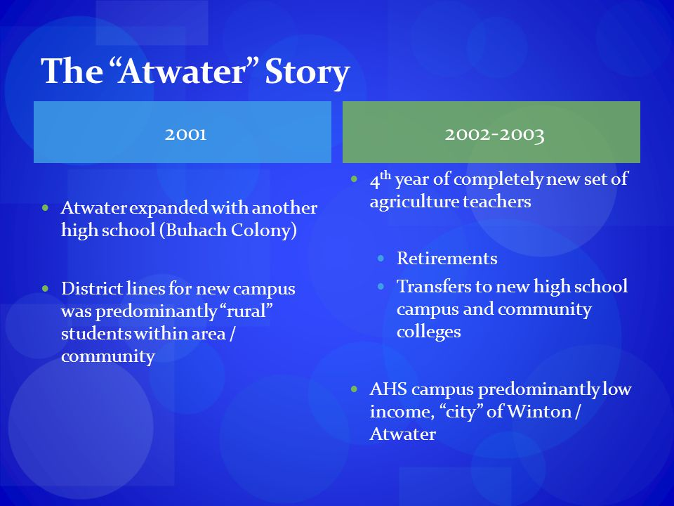 The Atwater Story 2001. 2002-2003. Atwater expanded with another high school (Buhach Colony)