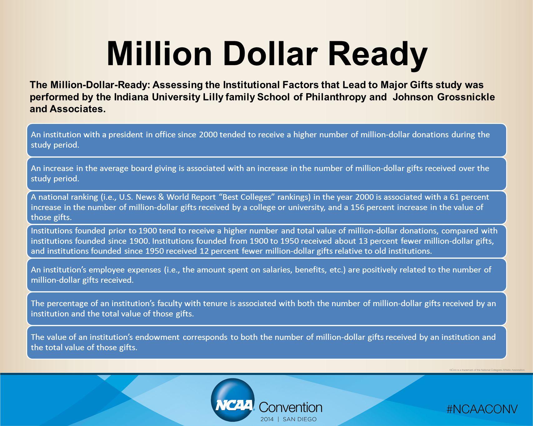 Million Dollar Ready