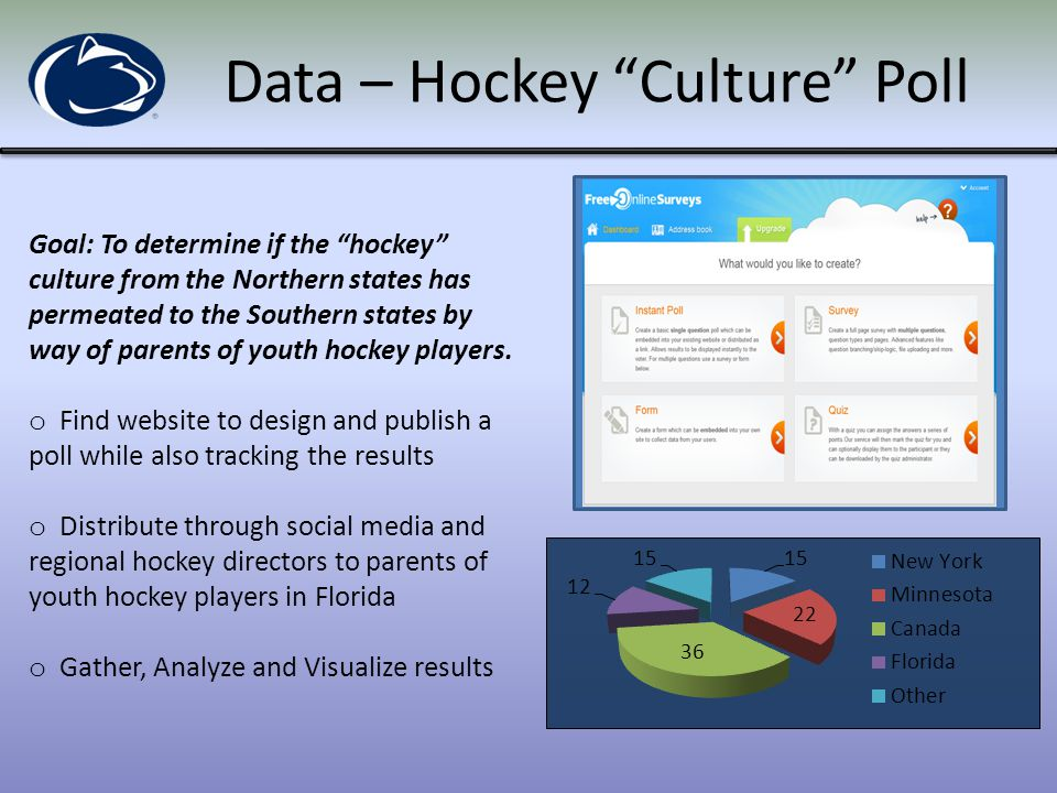 Data – Hockey Culture Poll