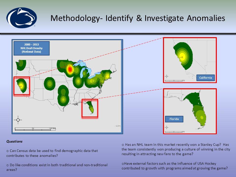 Methodology- Identify & Investigate Anomalies