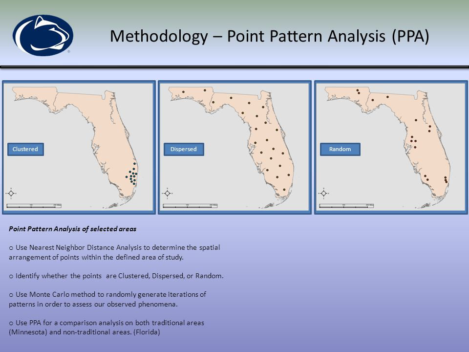 Methodology – Point Pattern Analysis (PPA)