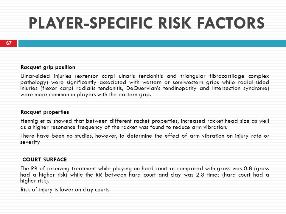 PLAYER-SPECIFIC RISK FACTORS
