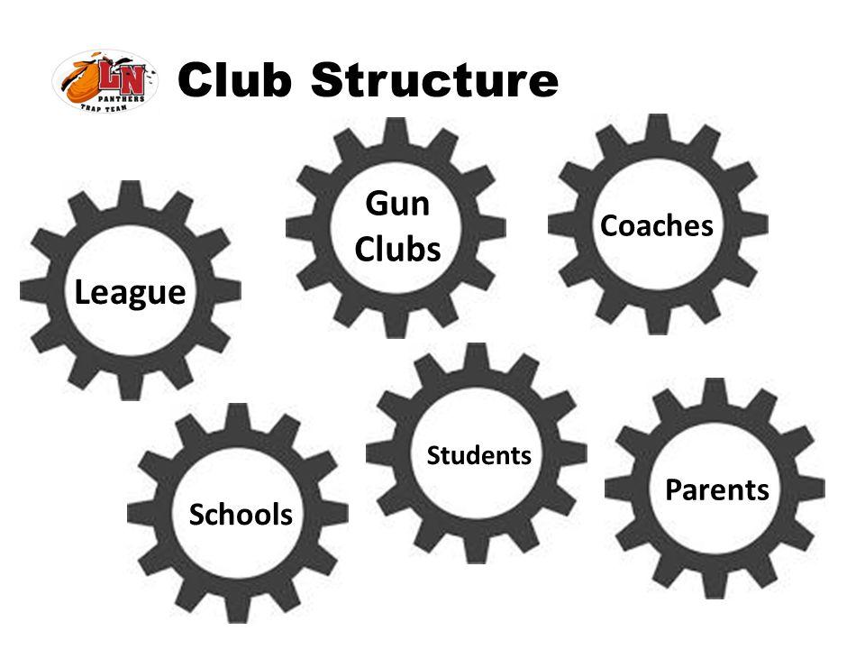 Club Structure Gun Clubs Coaches League Students Parents Schools
