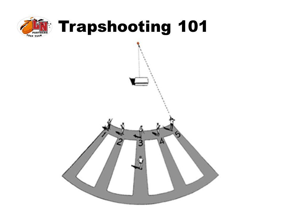 Trapshooting 101