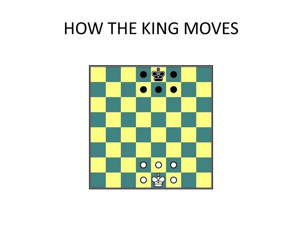 HOW THE KING MOVES