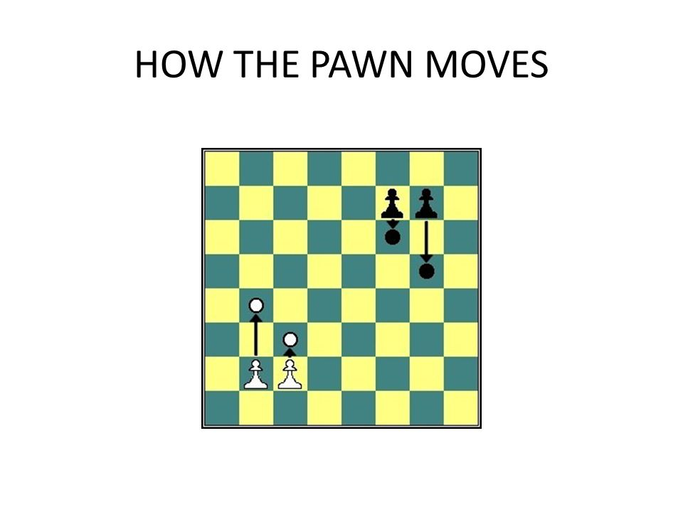 HOW THE PAWN MOVES