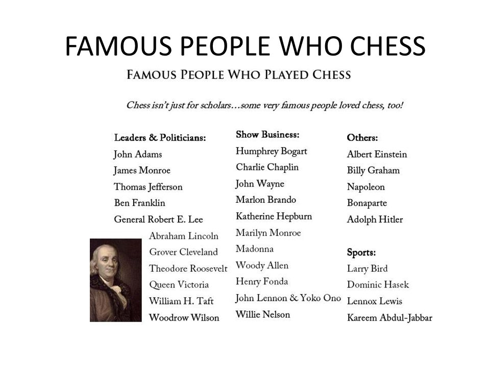FAMOUS PEOPLE WHO CHESS