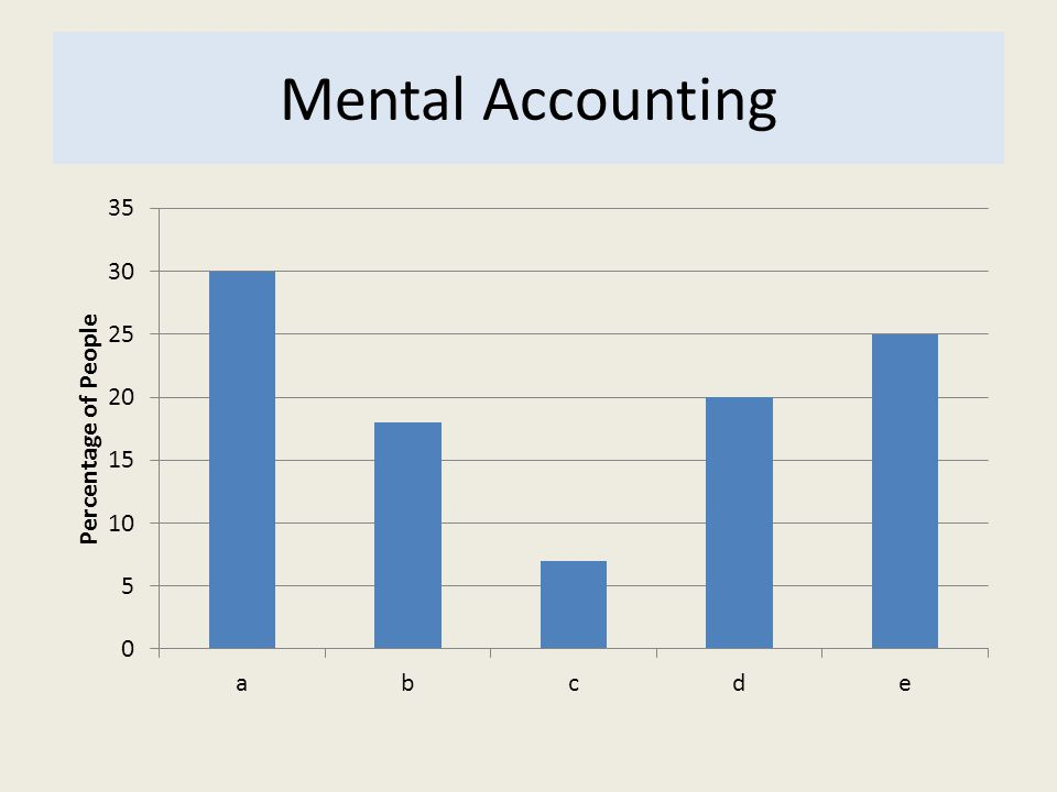 Mental Accounting Here is how most people answer this question.