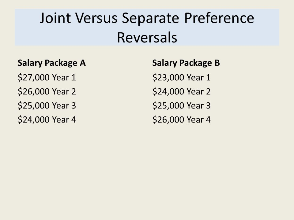 Joint Versus Separate Preference Reversals
