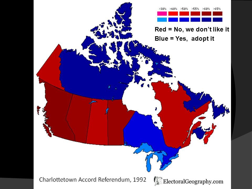 Red = No, we don't like it Blue = Yes, adopt it