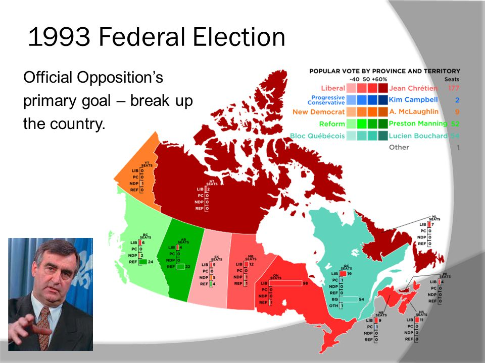 1993 Federal Election Official Opposition's primary goal – break up the country.