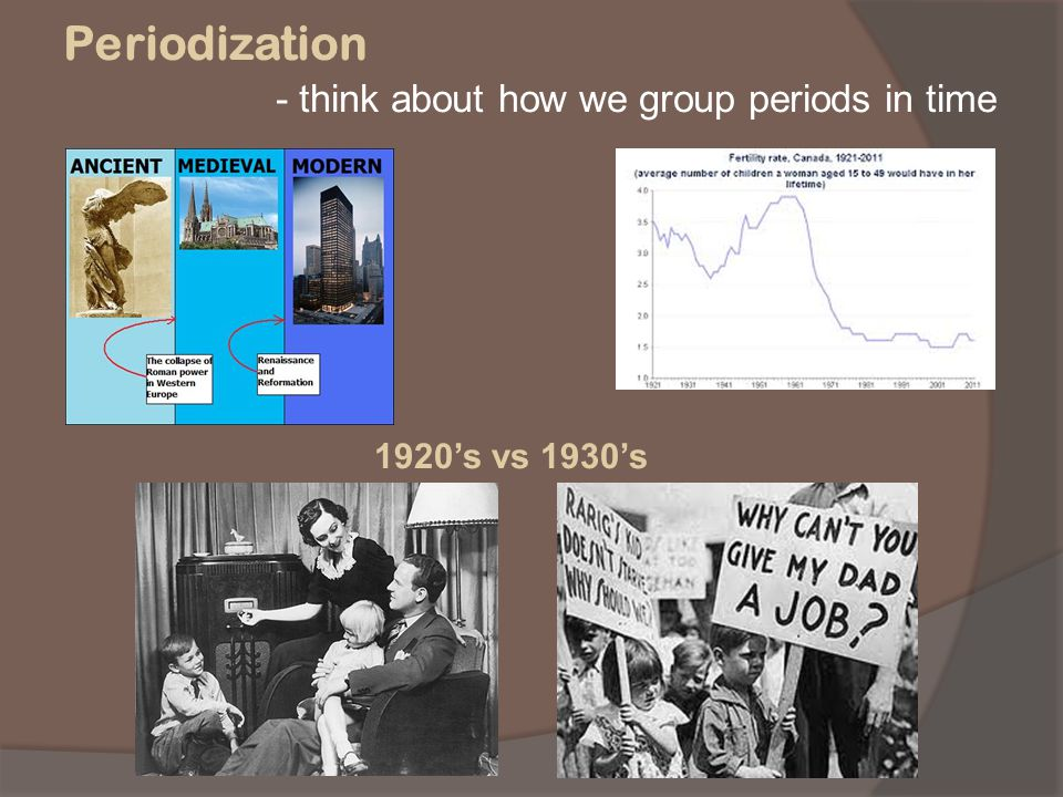 Periodization - think about how we group periods in time
