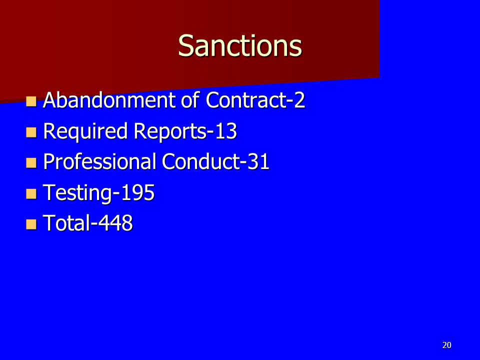 Sanctions Abandonment of Contract-2 Required Reports-13