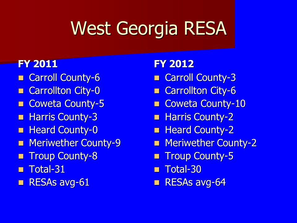 West Georgia RESA FY 2011 FY 2012 Carroll County-6 Carrollton City-0
